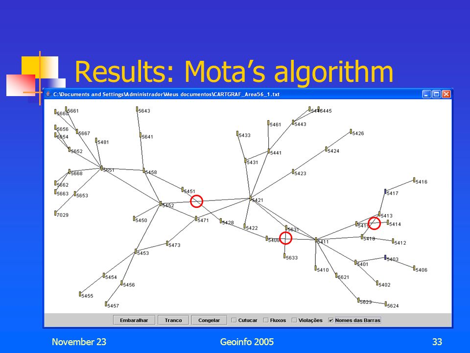 Results: Mota's algorithm