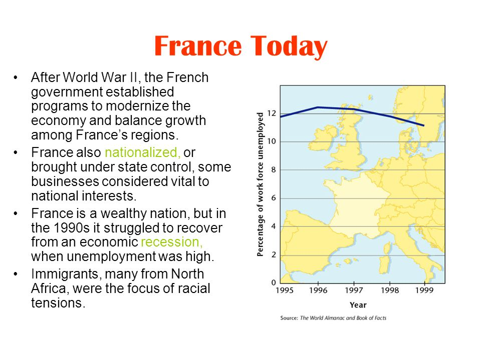 an overview of the french economy after world war ii This period of forced integration with france stimulated economic change in the   force after world war ii modeled upon the new deal income tax of the us.