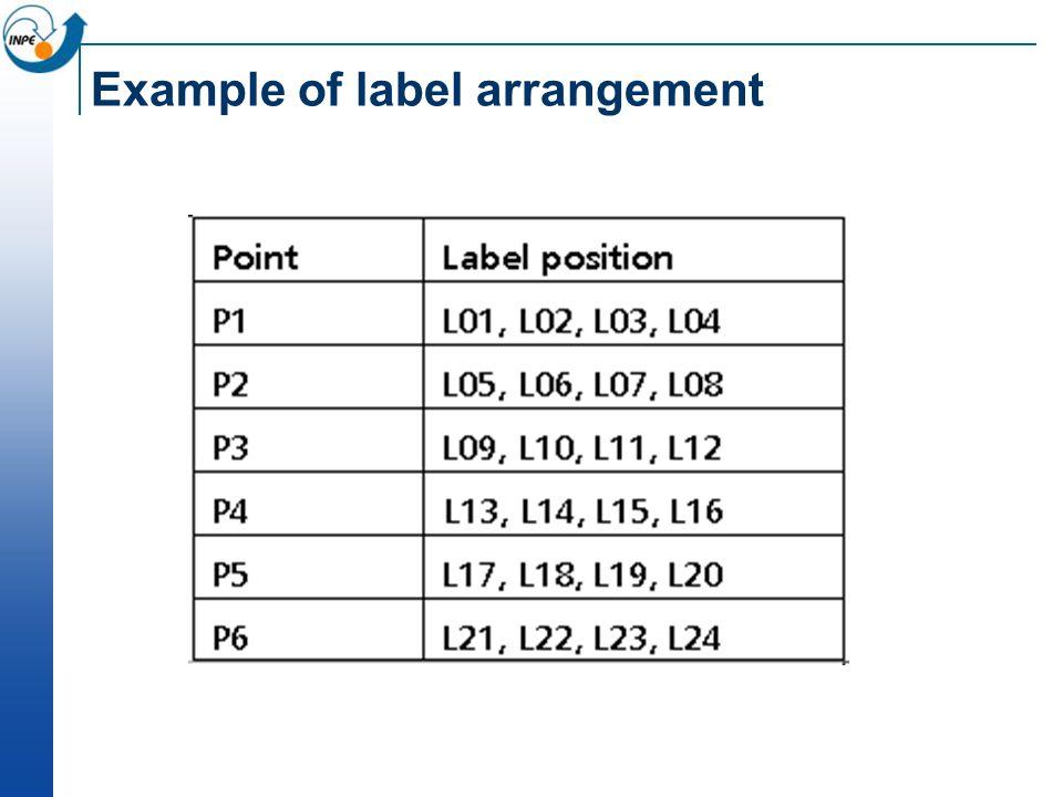 Example of label arrangement
