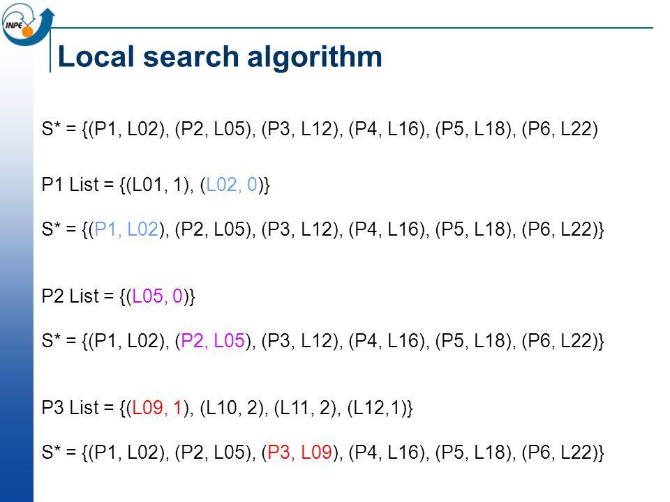 Local search algorithm