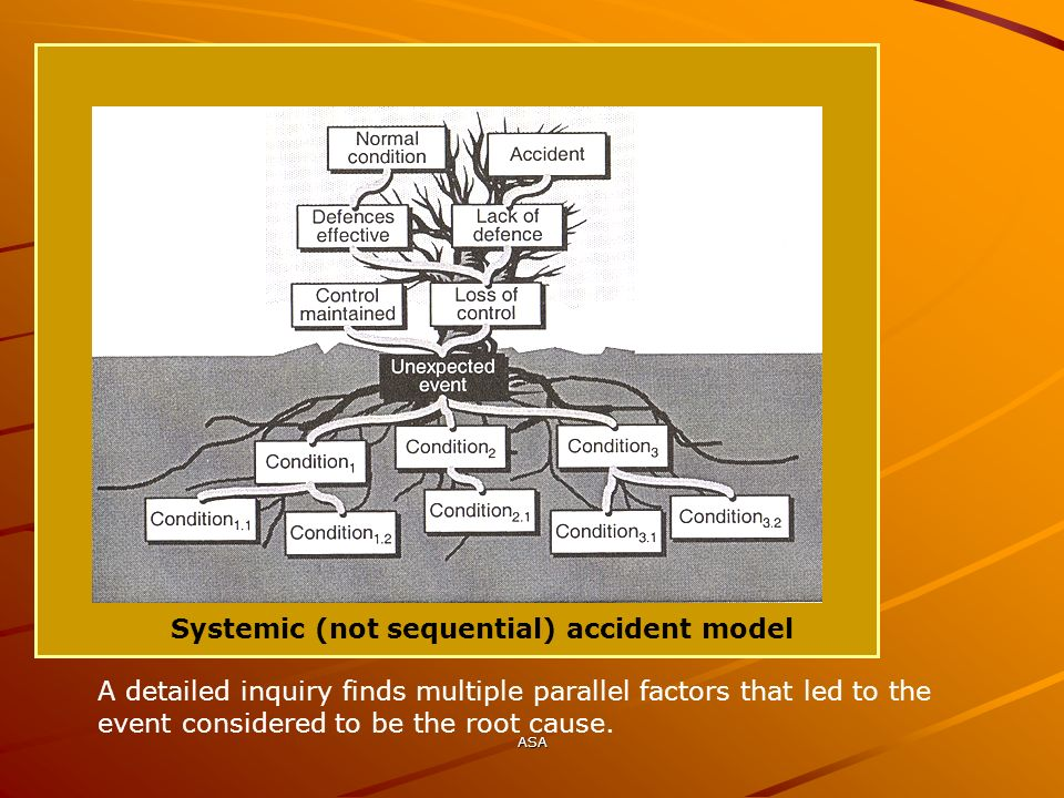 Systemic (not sequential) accident model