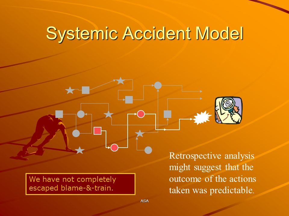 Systemic Accident Model
