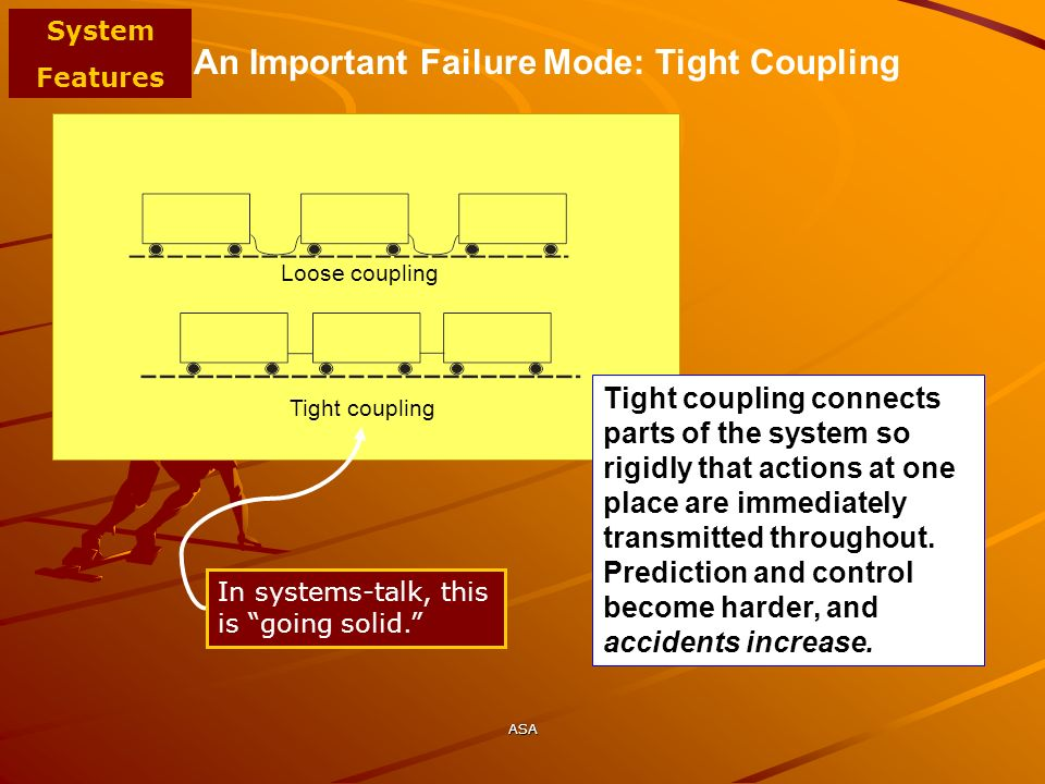 An Important Failure Mode: Tight Coupling