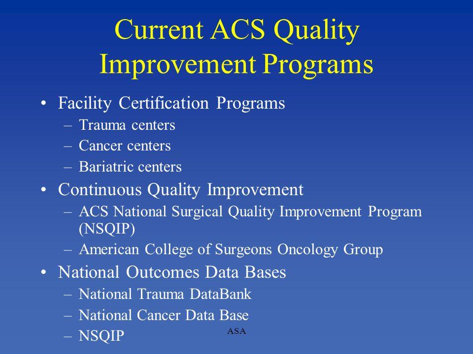 Current ACS Quality Improvement Programs