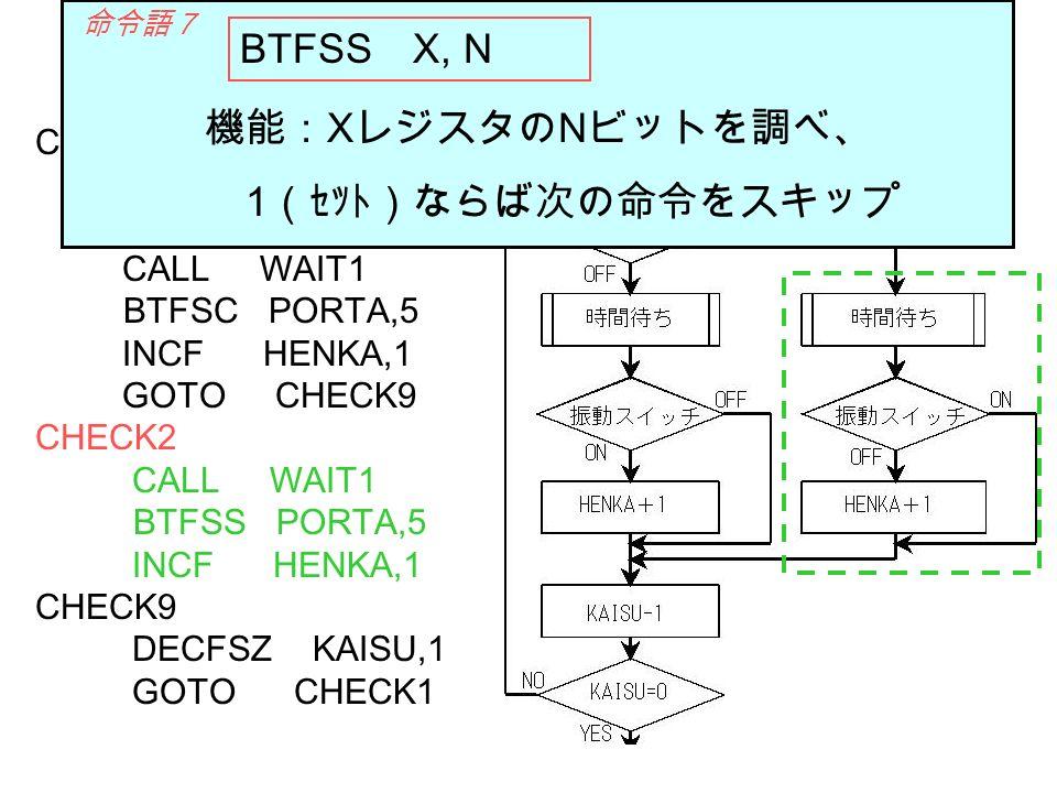 BTFSS X, N 機能:XレジスタのNビットを調べ、 1(セット)ならば次の命令をスキップ LOOP0 MOVLW D 20