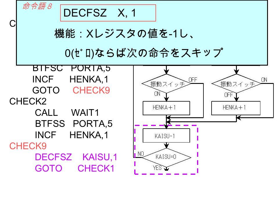 DECFSZ X, 1 機能:Xレジスタの値を-1し、 0(ゼロ)ならば次の命令をスキップ LOOP0 MOVLW D 20