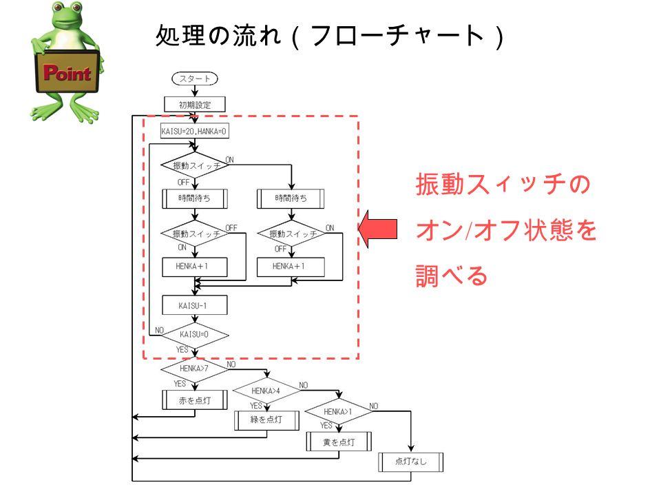 処理の流れ(フローチャート) 振動スィッチの オン/オフ状態を 調べる