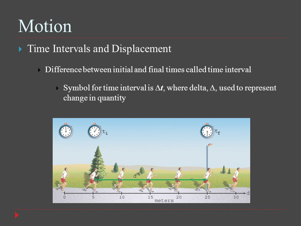 Motion Time Intervals and Displacement