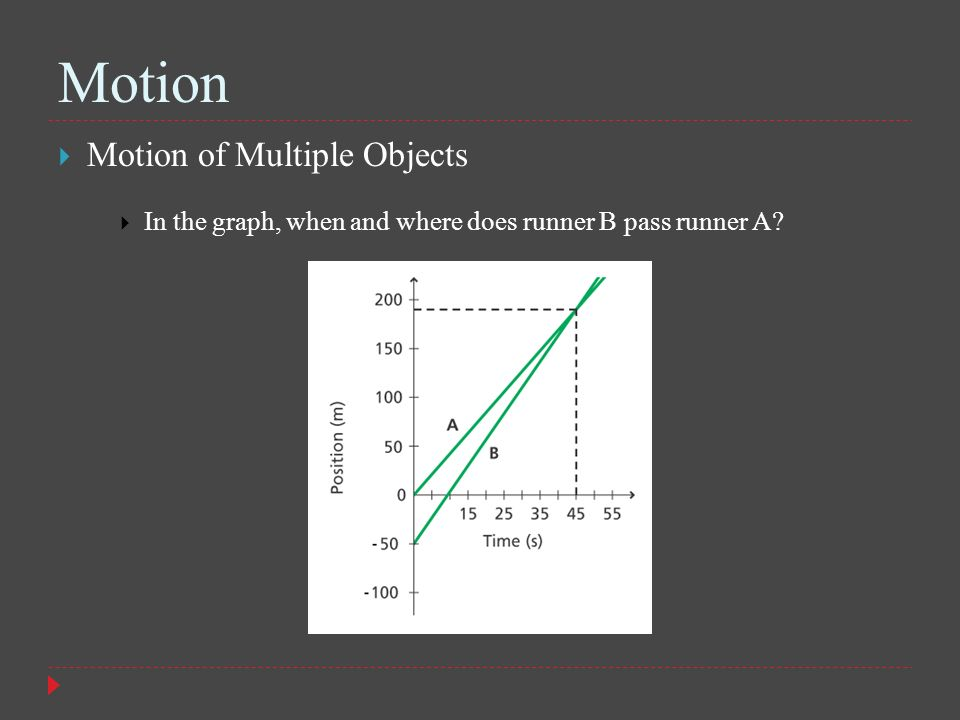 Motion Motion of Multiple Objects