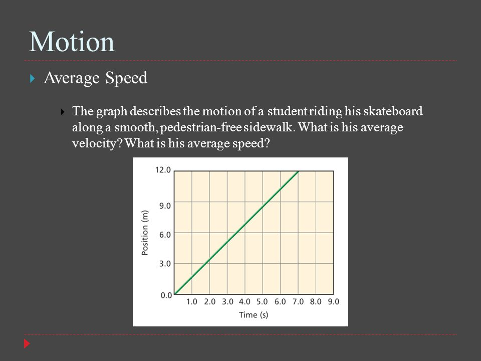 Motion Average Speed.