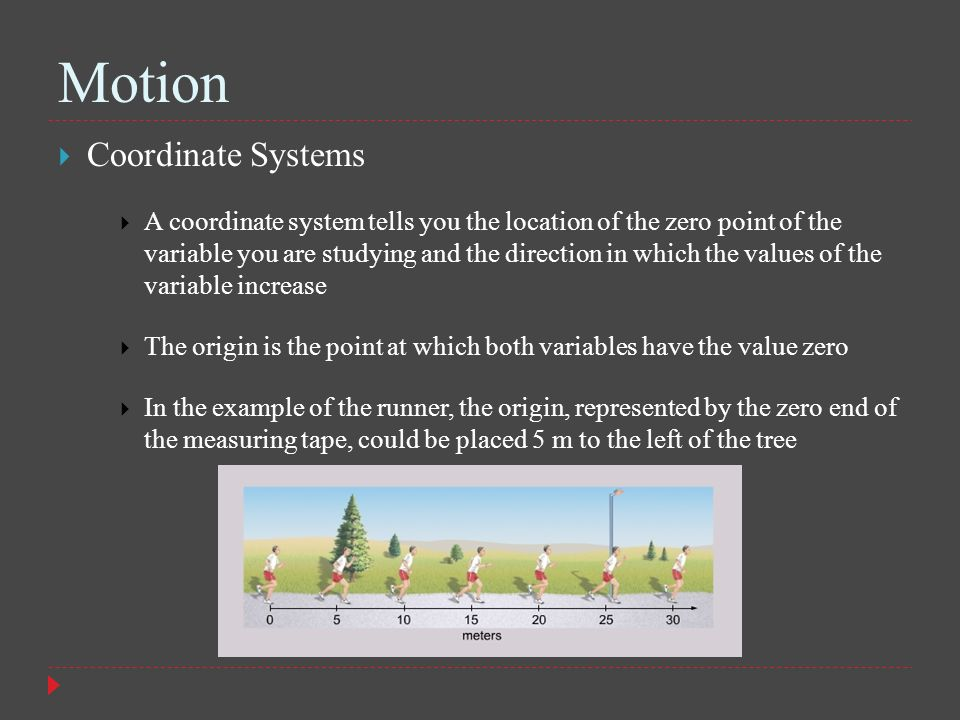 Motion Coordinate Systems