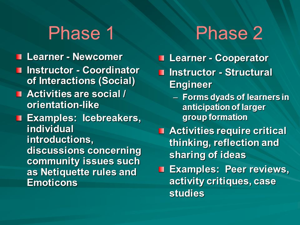 Phase 1 Phase 2 Learner - Newcomer