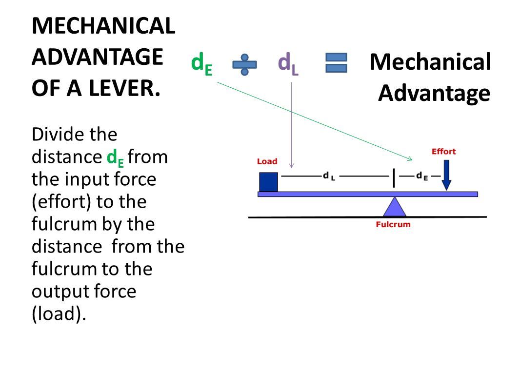 Lever Input And Output Force : What are simple machines and how do they work ppt video