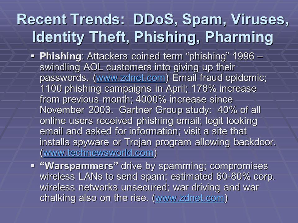 Recent Trends: DDoS, Spam, Viruses, Identity Theft, Phishing, Pharming
