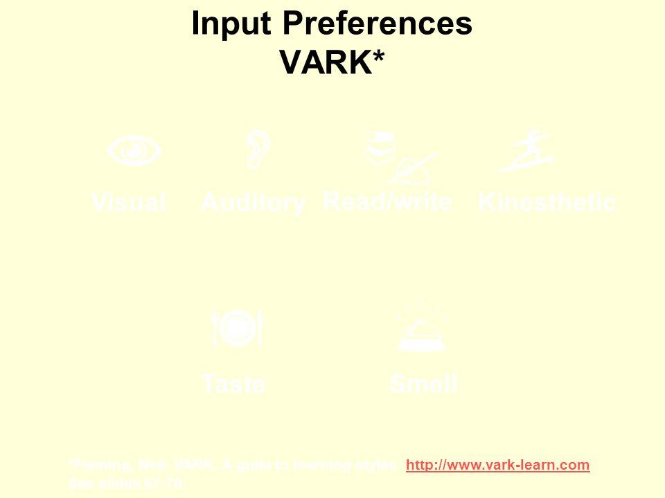 Input Preferences VARK*