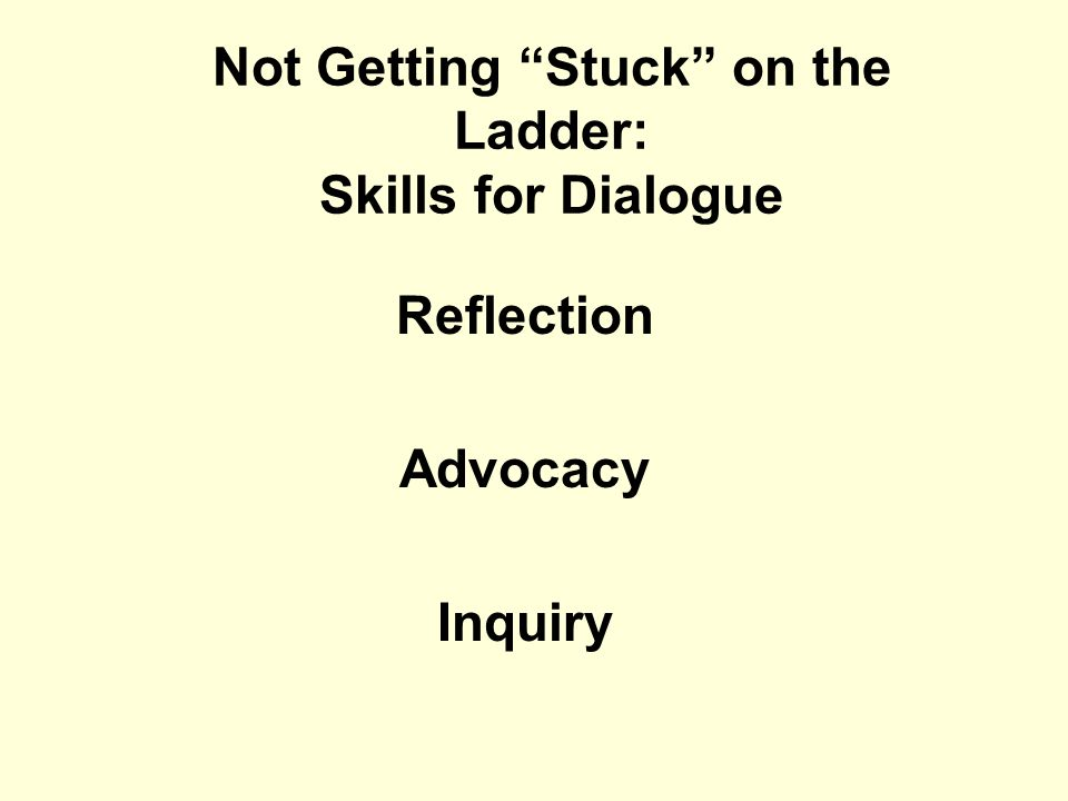 Not Getting Stuck on the Ladder: Skills for Dialogue