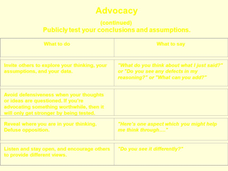 Advocacy Publicly test your conclusions and assumptions. (continued)