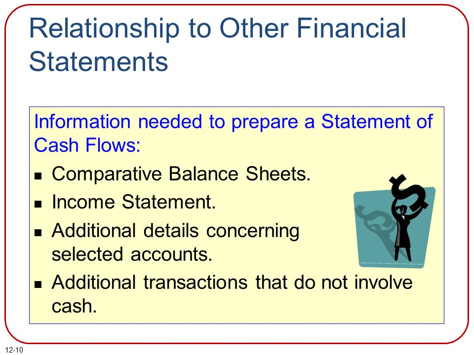 relationship between the 4 financial statements