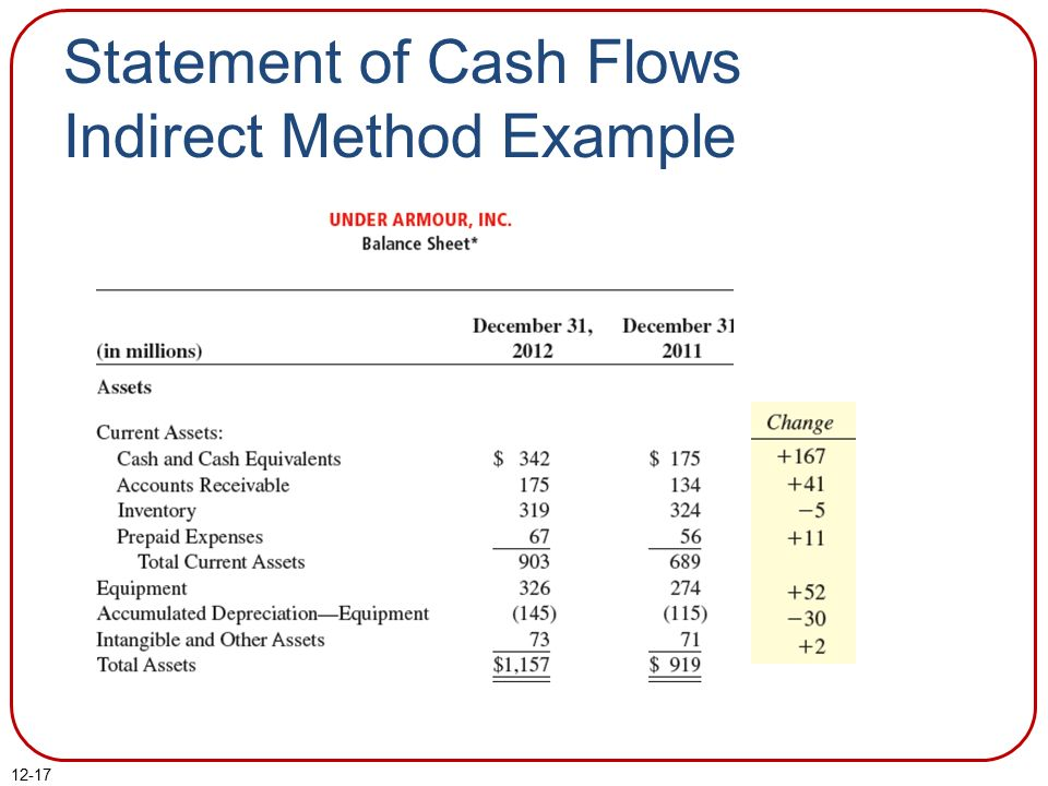 uca cash flow excel template image collections template