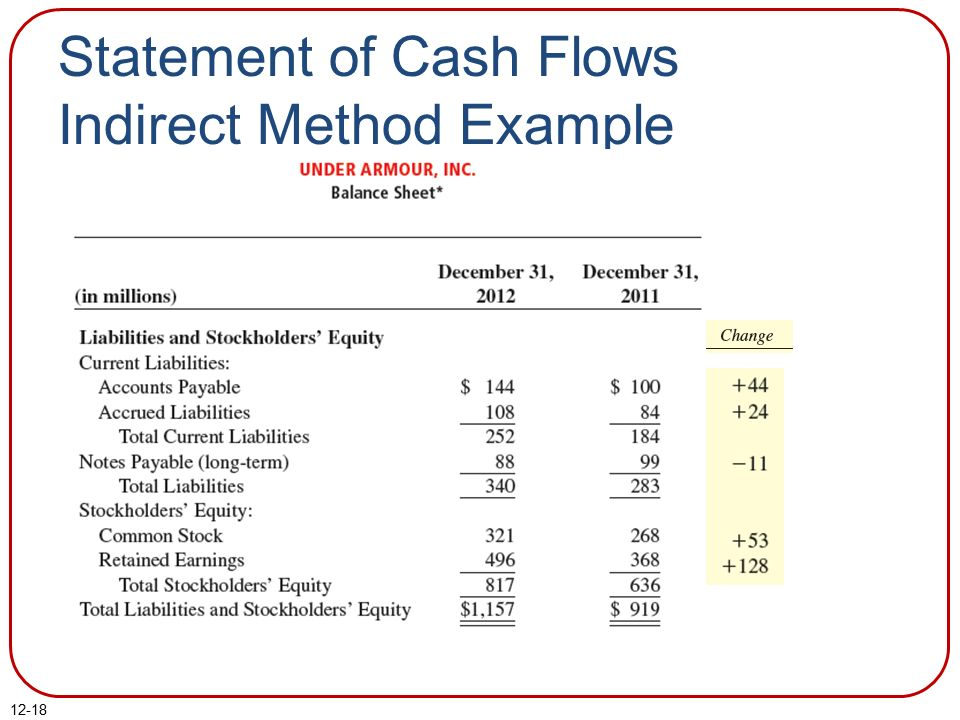 Statement of Cash Flows - ppt download
