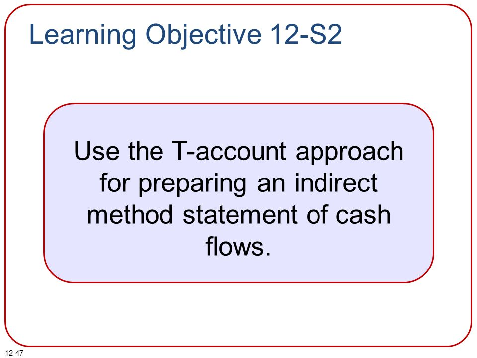 a learning objective is a statement An objective statement in the business context, on the other hand, is comprised of a sentence or two that describes the exact outcomes that the business wants it tells employees precisely what they must do to reach the company's goals.