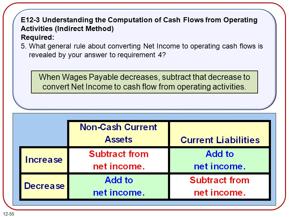 describe the general relationship between net income and net cash flows from operating activities fo