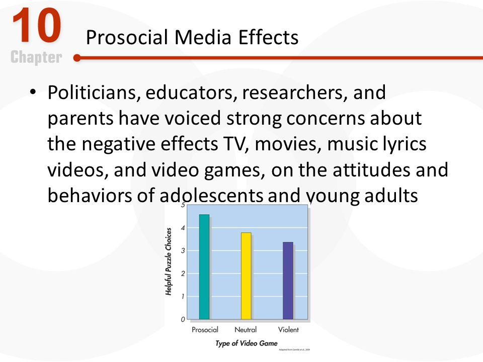 the positive and negative effects of violent video games on children What's the psychological effect of violent video games on that playing violent video games may have some positive effects limits on children's.