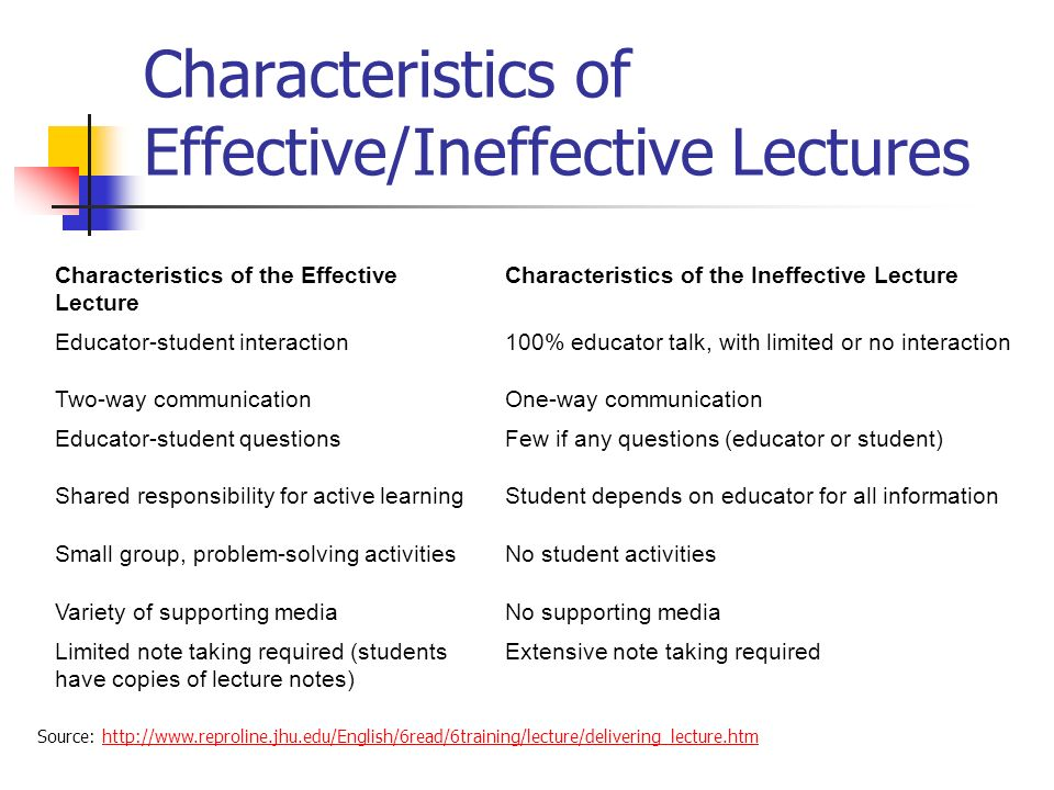 Characteristics of Effective/Ineffective Lectures