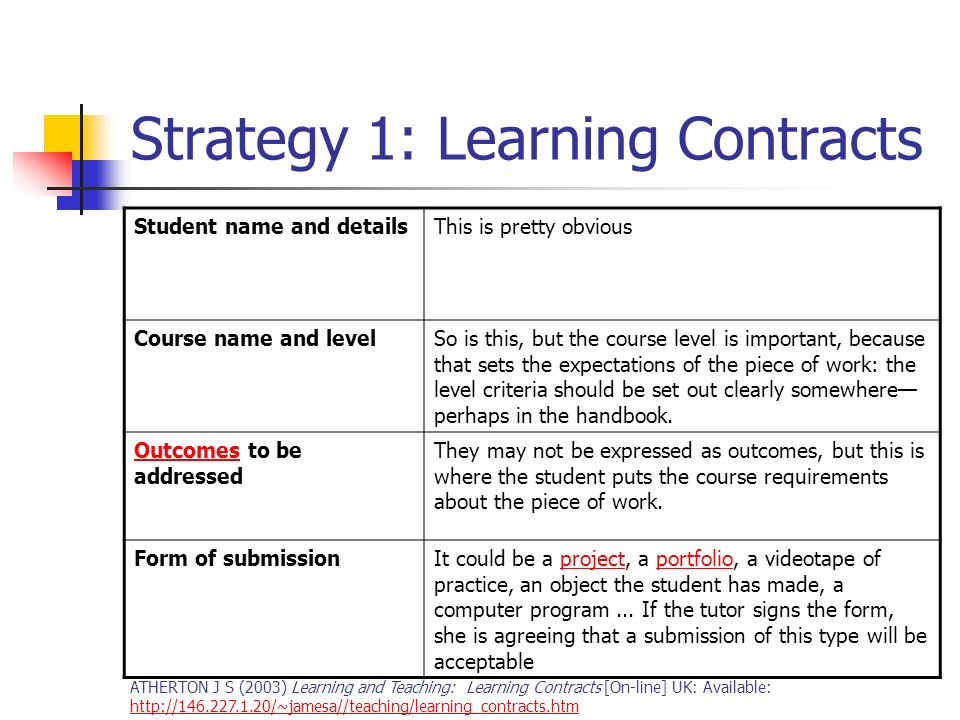 Strategy 1: Learning Contracts