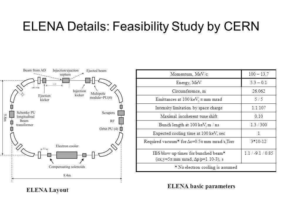 ELENA Details: Feasibility Study by CERN