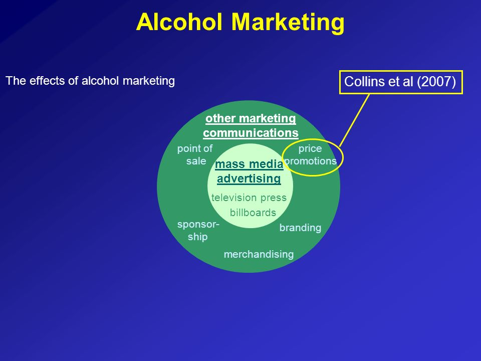 An analysis of the different types of alcohol advertising