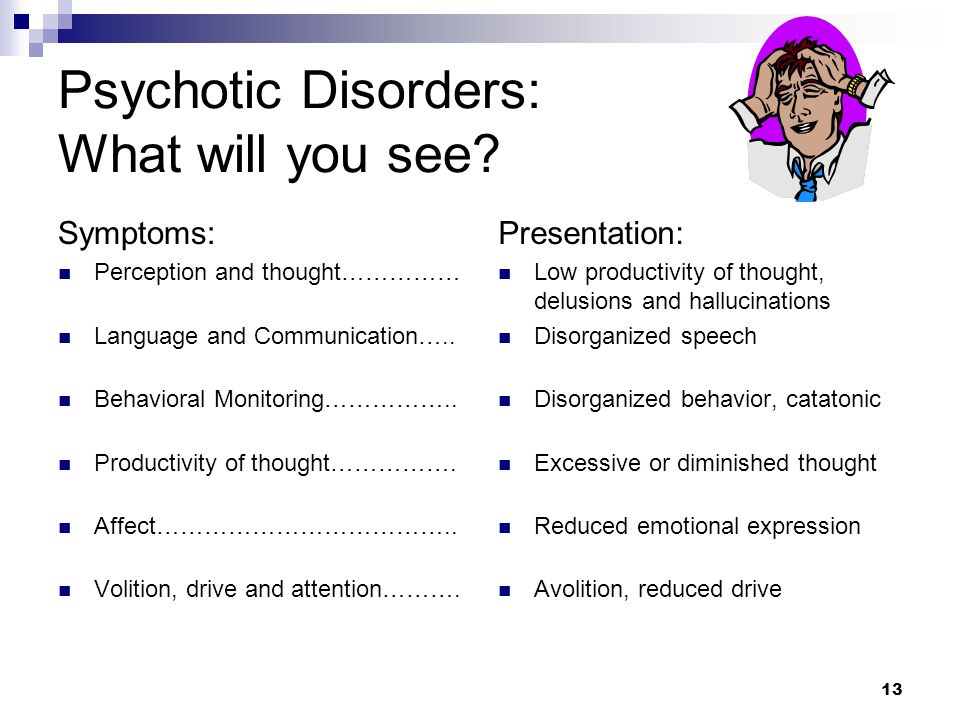 Psychotic Disorders: What will you see