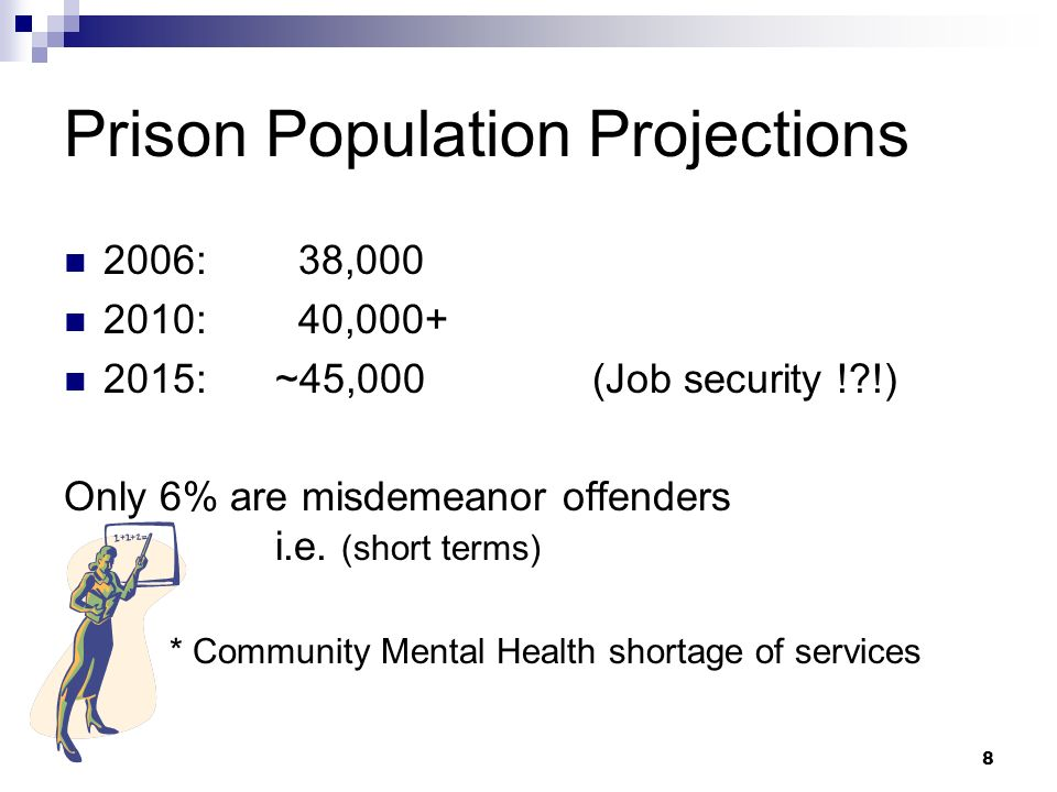 Prison Population Projections