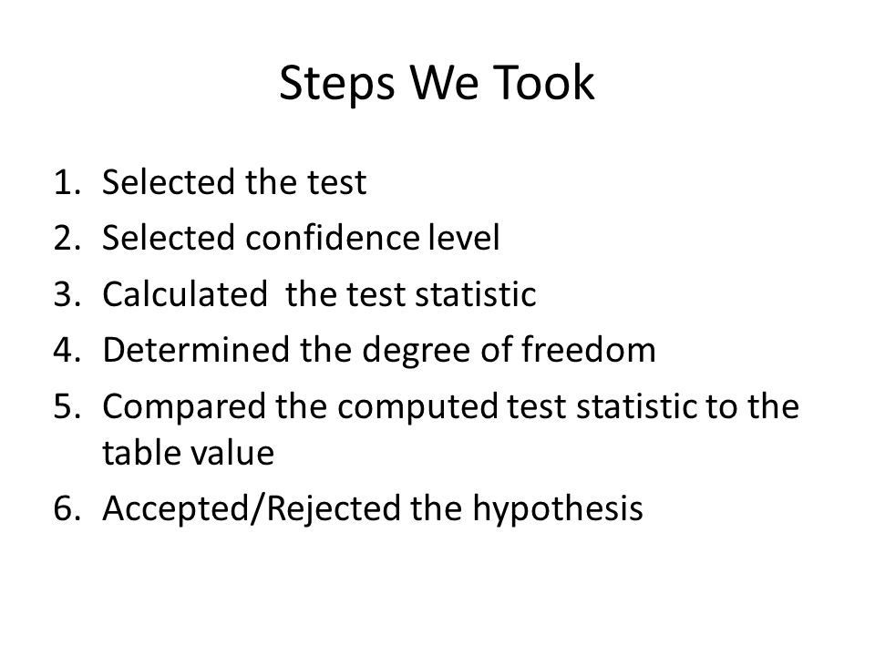 Hypothesis test table