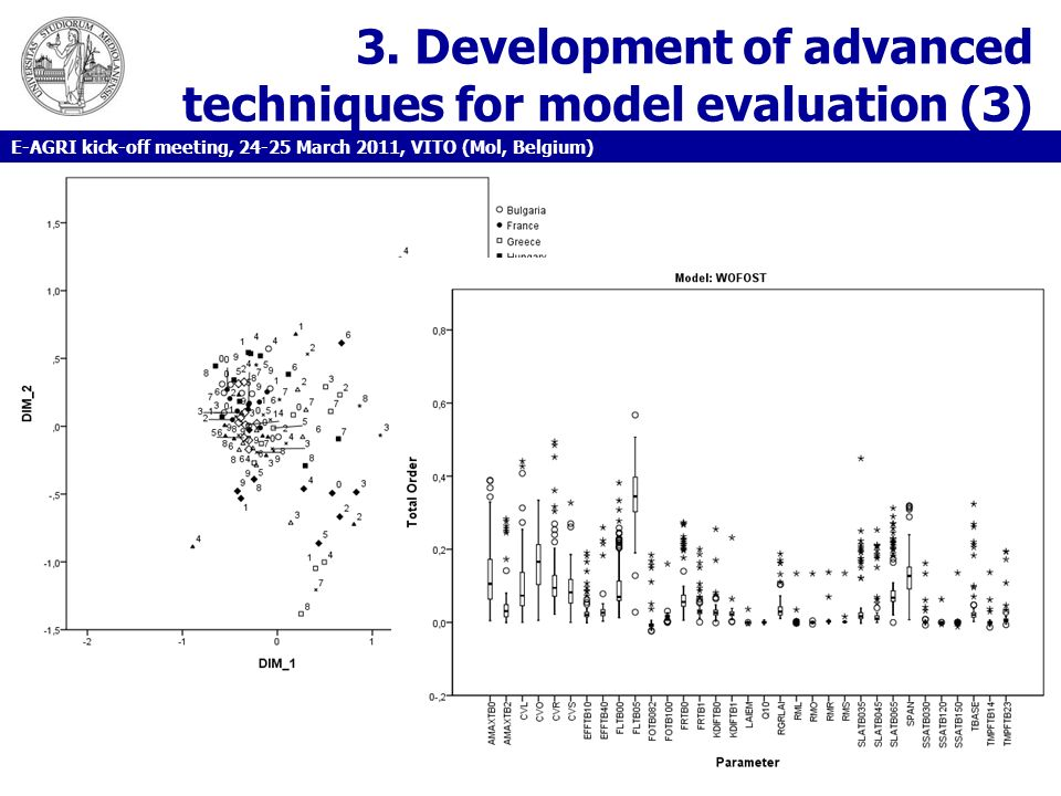 3. Development of advanced techniques for model evaluation (3)