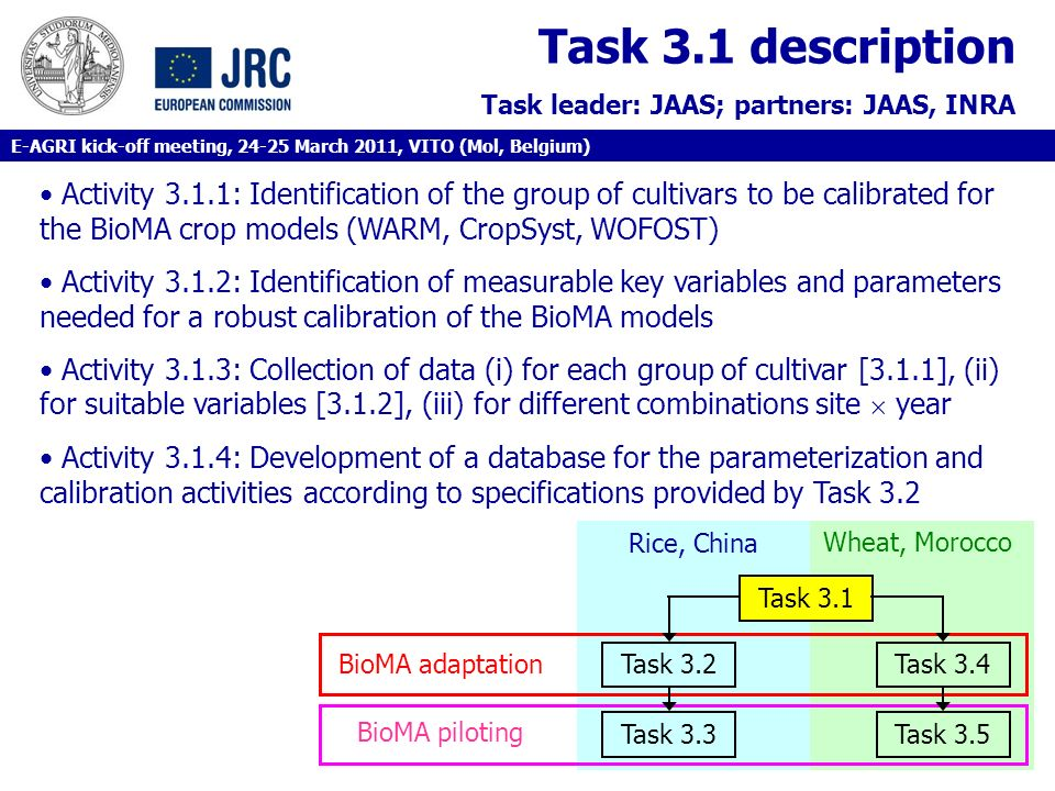 Task 3.1 description Task leader: JAAS; partners: JAAS, INRA.