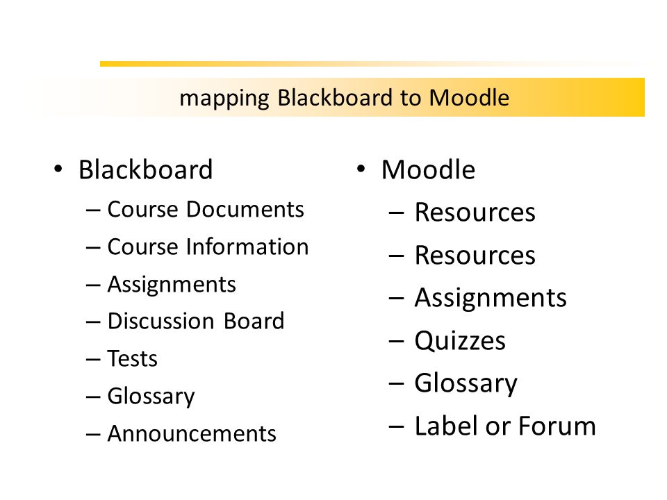 Blackboard Moodle Resources Assignments Quizzes Glossary