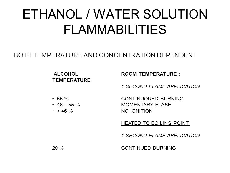 ETHANOL / WATER SOLUTION FLAMMABILITIES
