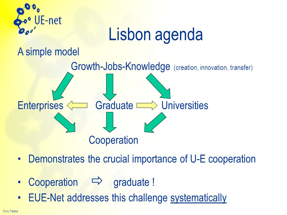 Lisbon agenda A simple model