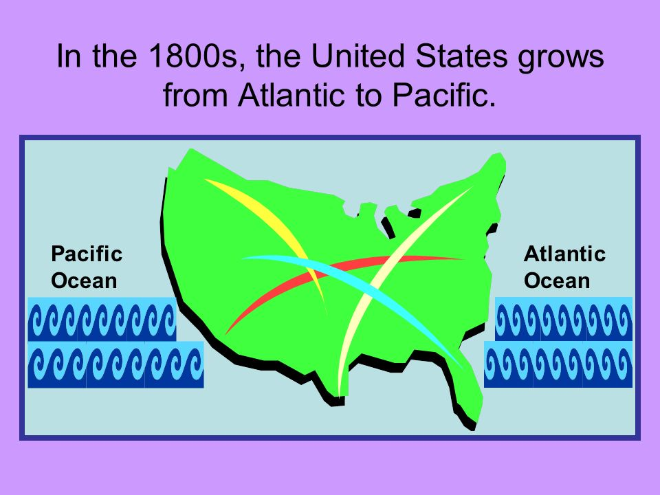 In the 1800s, the United States grows from Atlantic to Pacific.