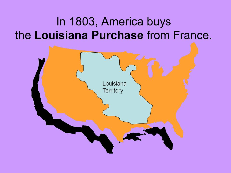 In 1803, America buys the Louisiana Purchase from France.