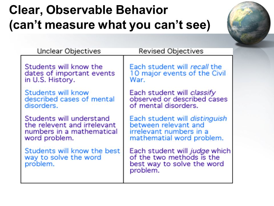 Clear, Observable Behavior (can't measure what you can't see)