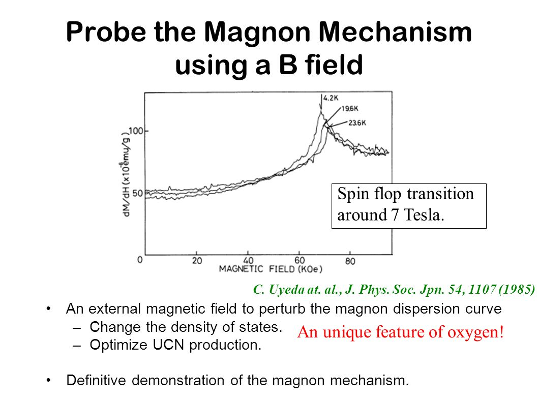 Probe the Magnon Mechanism using a B field