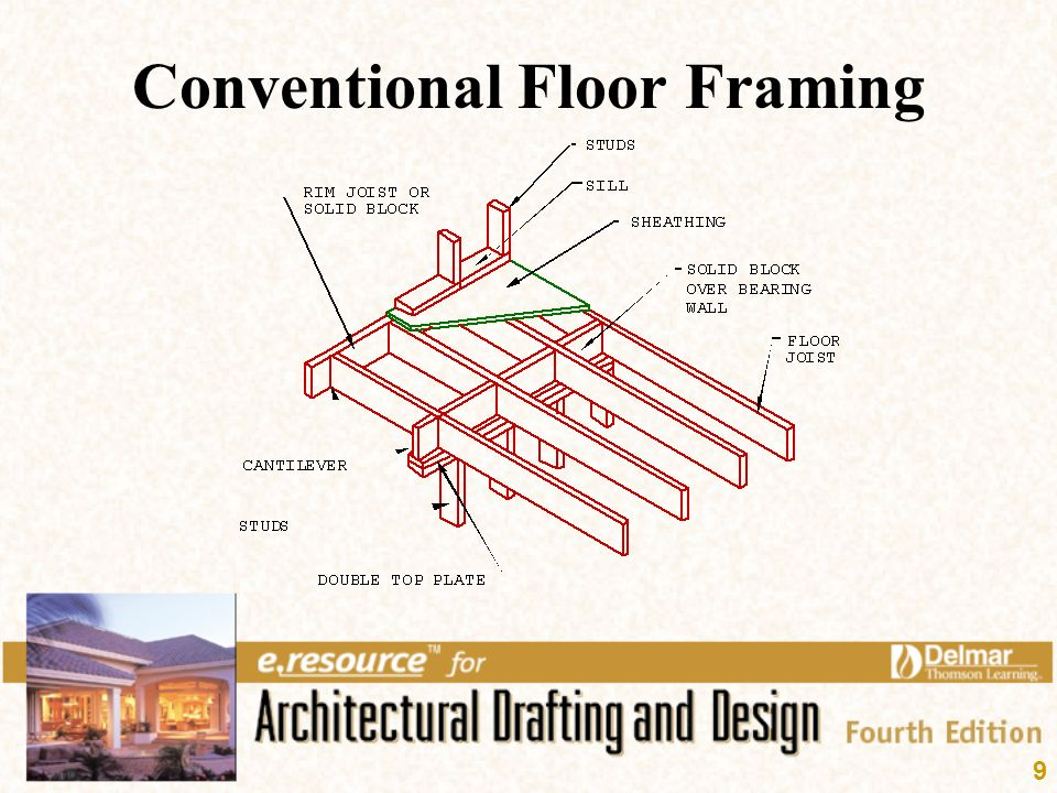 Floor Structure Components : Structural components ppt video online download