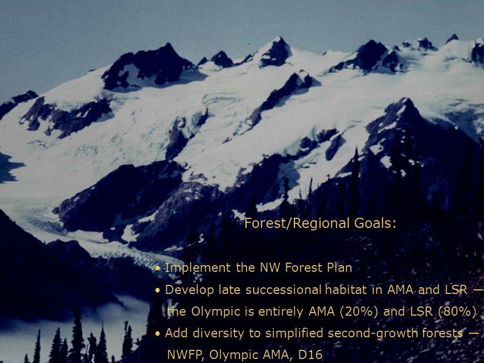 Forest/Regional Goals: