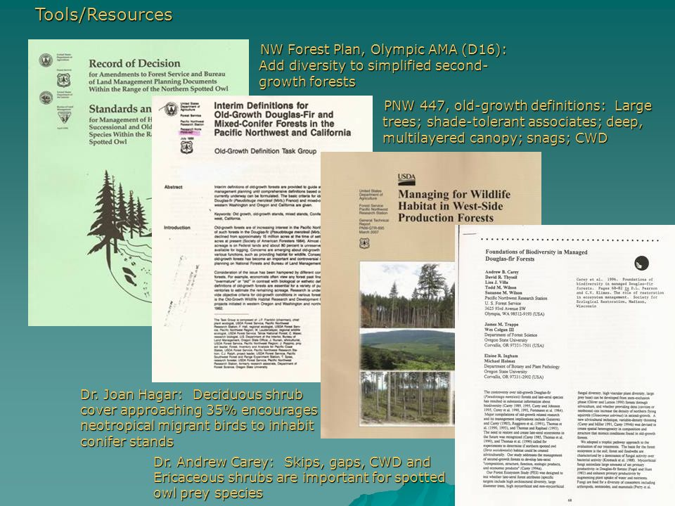NW Forest Plan, Olympic AMA (D16):