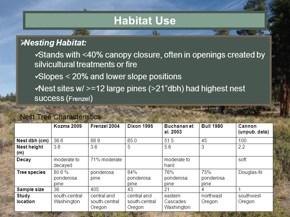 Habitat Use Nesting Habitat: