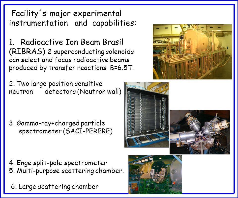 Facility´s major experimental instrumentation and capabilities: