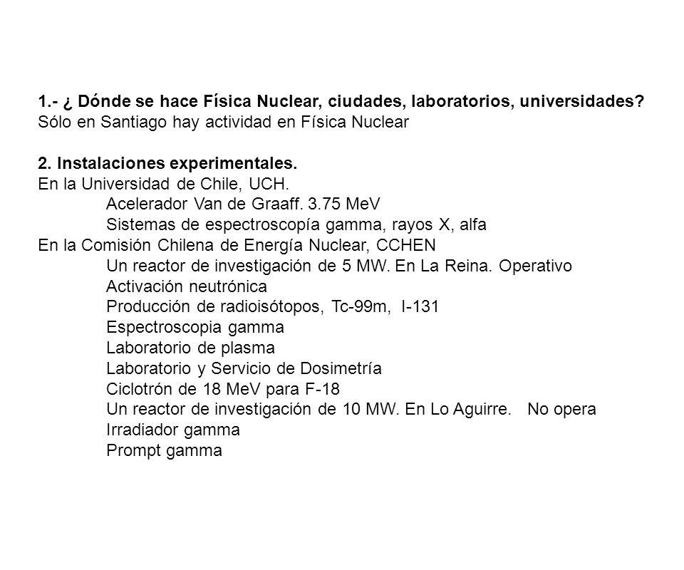 1.- ¿ Dónde se hace Física Nuclear, ciudades, laboratorios, universidades