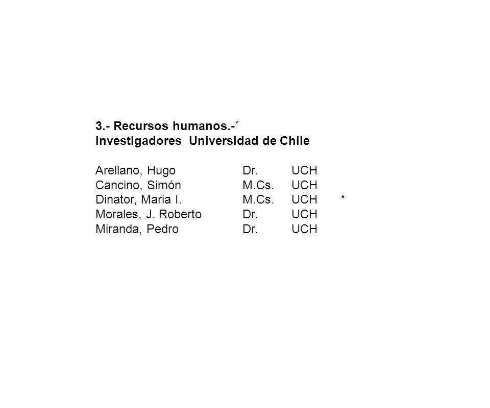 3.- Recursos humanos.-´ Investigadores Universidad de Chile. Arellano, Hugo Dr. UCH. Cancino, Simón M.Cs. UCH.